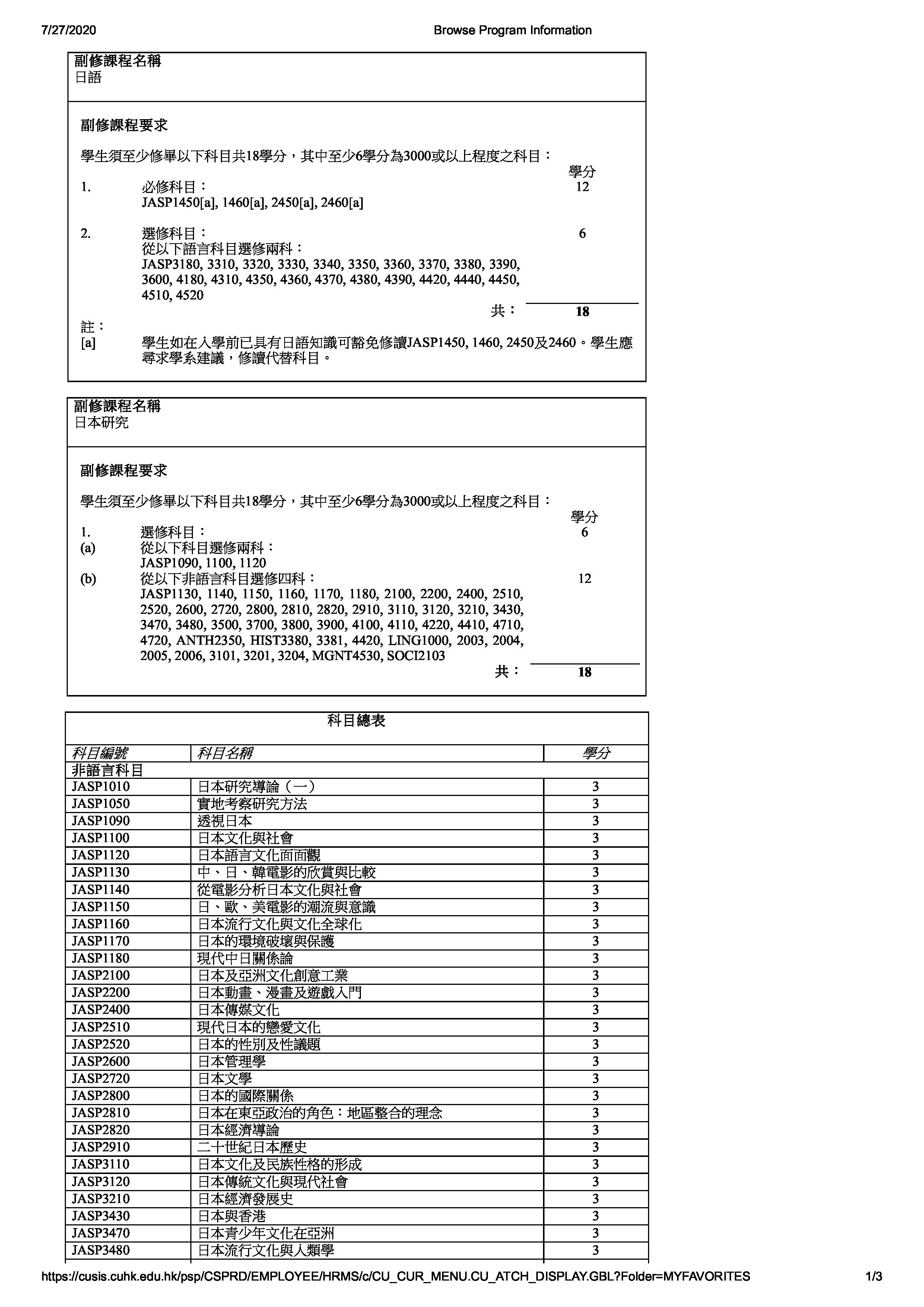 JAS Study Scheme Minor 2020-2021